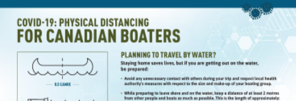Transport Canada Provides COVID-19 Guidance on Safe Boating